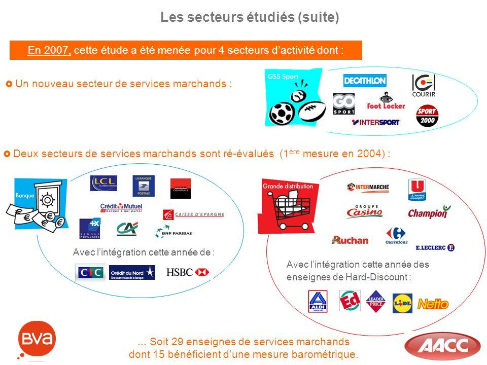 Les secteurs étudiés (suite) Un nouveau secteur de services marchands : Deux secteurs de services marchands sont ré-évalués (1 ère mesure en 2004) : E
