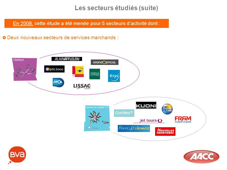 Les secteurs étudiés (suite) Deux nouveaux secteurs de services marchands : En 2008, cette étude a été menée pour 5 secteurs dactivité dont :