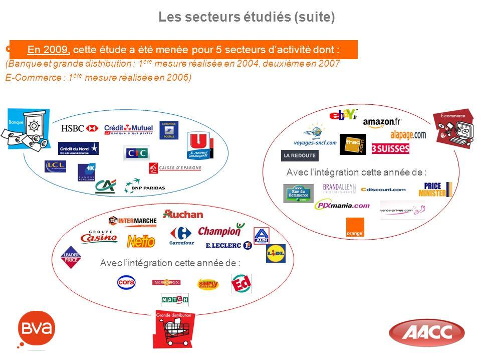 Les secteurs étudiés (suite) Trois secteurs de services marchands sont ré-évalués : (Banque et grande distribution : 1 ère mesure réalisée en 2004, de