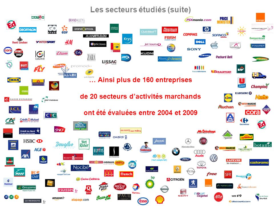 … Ainsi plus de 160 entreprises de 20 secteurs dactivités marchands ont été évaluées entre 2004 et 2009.fr Les secteurs étudiés (suite)