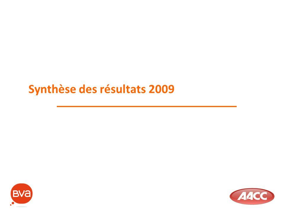 Synthèse des résultats 2009