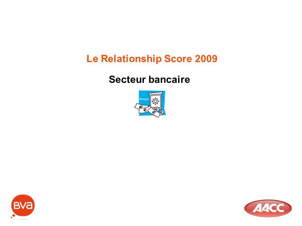 Le Relationship Score 2009 Secteur bancaire