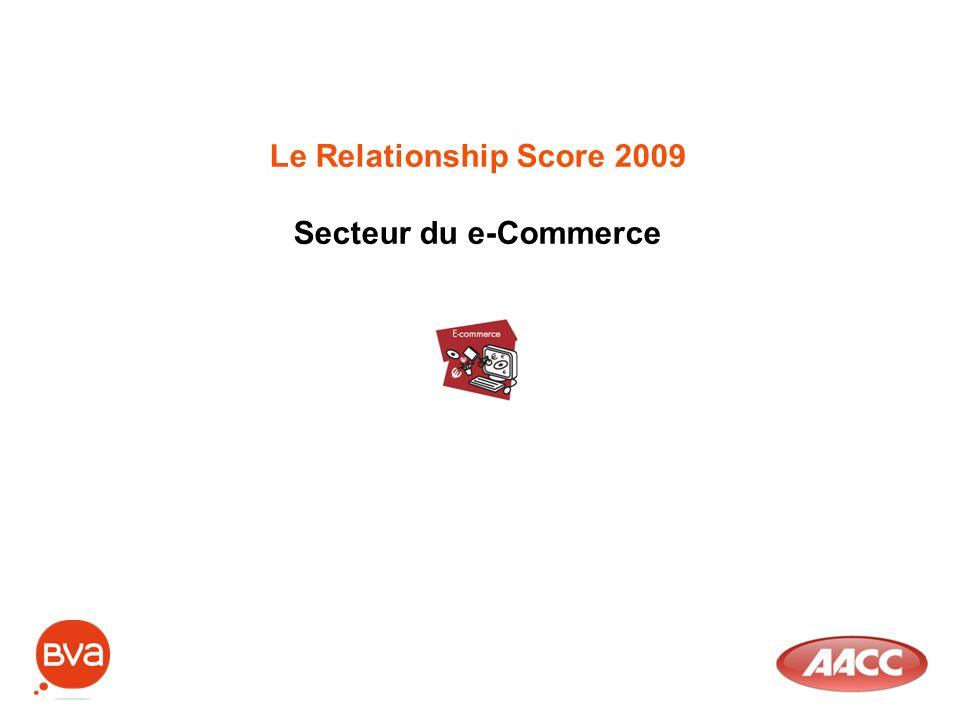 Le Relationship Score 2009 Secteur du e-Commerce