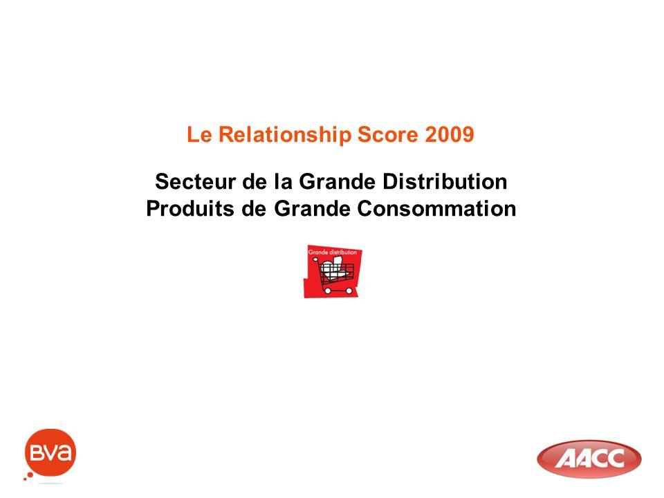 Le Relationship Score 2009 Secteur de la Grande Distribution Produits de Grande Consommation