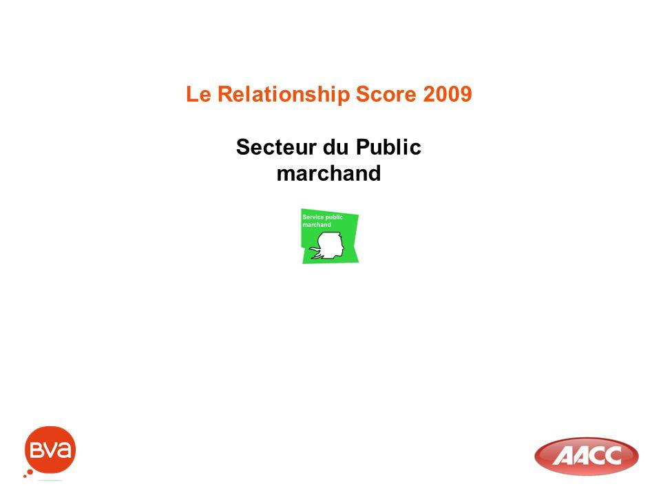 Le Relationship Score 2009 Secteur du Public marchand