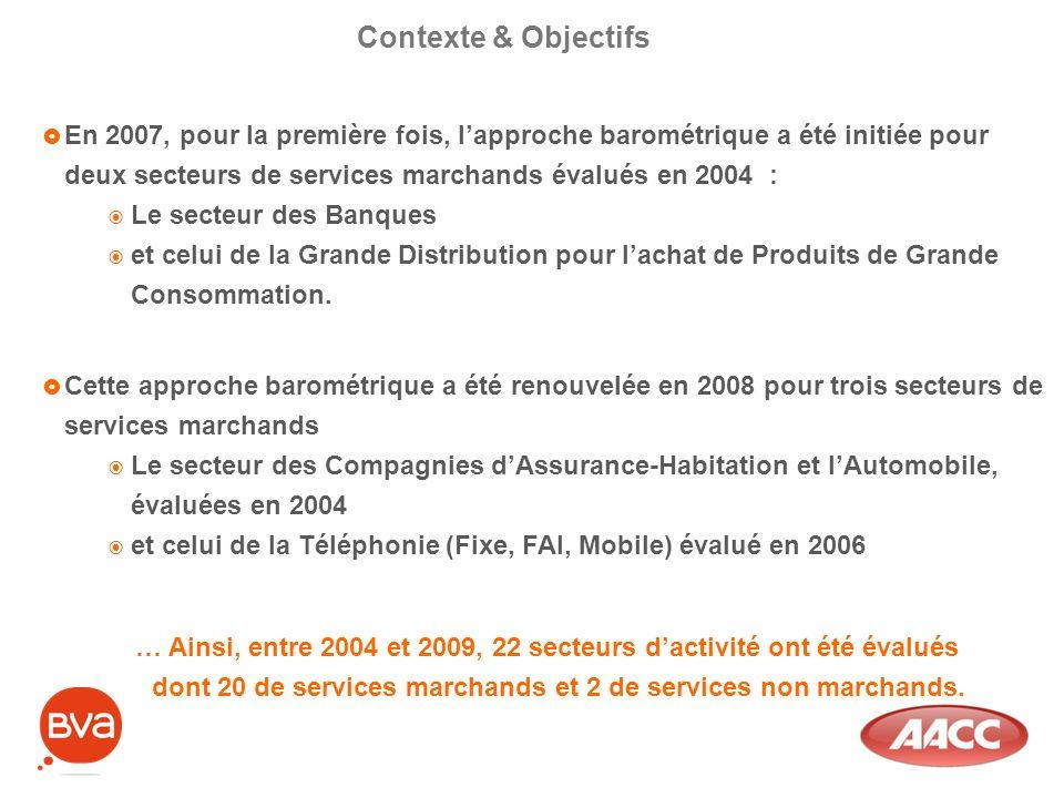 En 2007, pour la première fois, lapproche barométrique a été initiée pour deux secteurs de services marchands évalués en 2004 : Le secteur des Banques