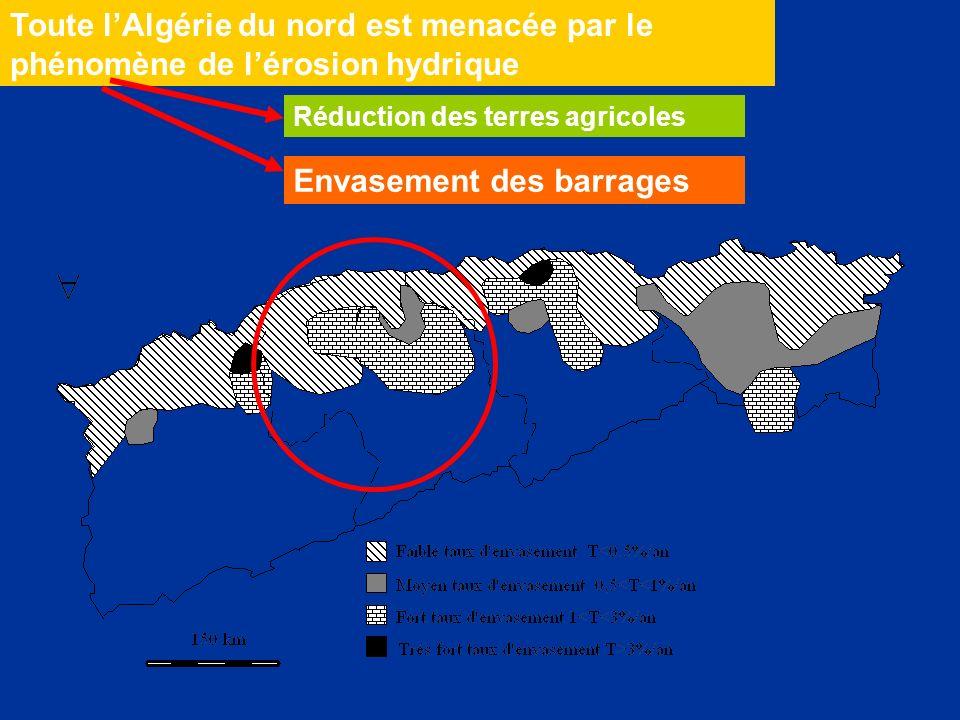 Toute lAlgérie du nord est menacée par le phénomène de lérosion hydrique Réduction des terres agricoles Envasement des barrages
