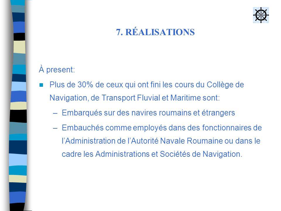 7. RÉALISATIONS À present: Plus de 30% de ceux qui ont fini les cours du Collège de Navigation, de Transport Fluvial et Maritime sont: –Embarqués sur