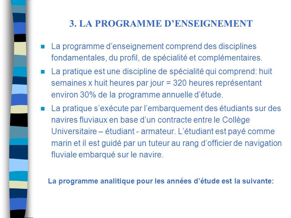 3. LA PROGRAMME DENSEIGNEMENT La programme denseignement comprend des disciplines fondamentales, du profil, de spécialité et complémentaires. La prati
