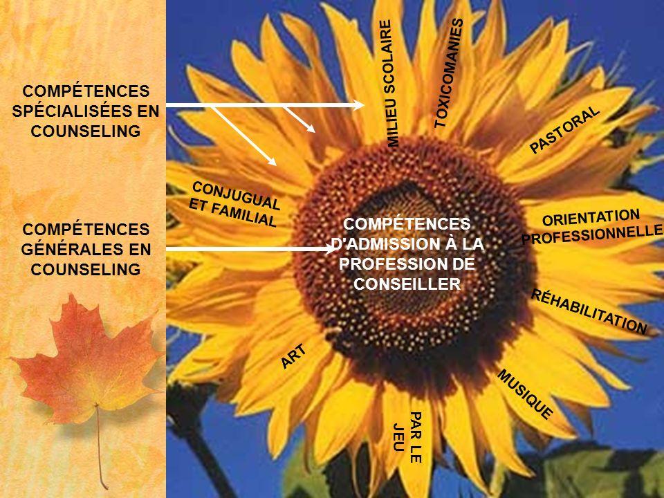 COMPÉTENCES D'ADMISSION À LA PROFESSION DE CONSEILLER COMPÉTENCES GÉNÉRALES EN COUNSELING COMPÉTENCES SPÉCIALISÉES EN COUNSELING PASTORAL ORIENTATION