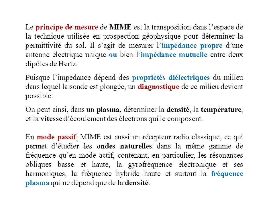 Le principe de mesure de MIME est la transposition dans lespace de la technique utilisée en prospection géophysique pour déterminer la permittivité du sol.