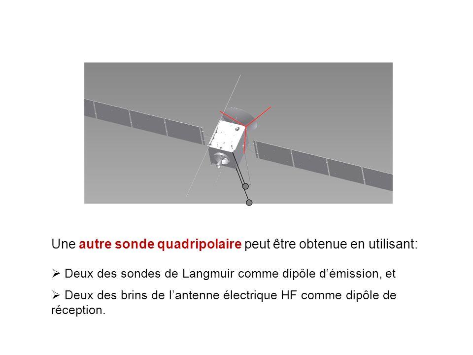 Une autre sonde quadripolaire peut être obtenue en utilisant: Deux des sondes de Langmuir comme dipôle démission, et Deux des brins de lantenne électrique HF comme dipôle de réception.