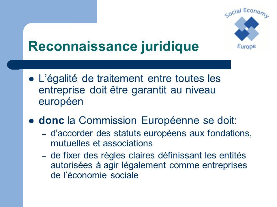 Reconnaissance juridique Légalité de traitement entre toutes les entreprise doit être garantit au niveau européen donc la Commission Européenne se doi