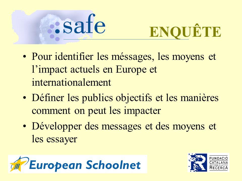 ENQUÊTE Pour identifier les méssages, les moyens et limpact actuels en Europe et internationalement Définer les publics objectifs et les manières comment on peut les impacter Développer des messages et des moyens et les essayer