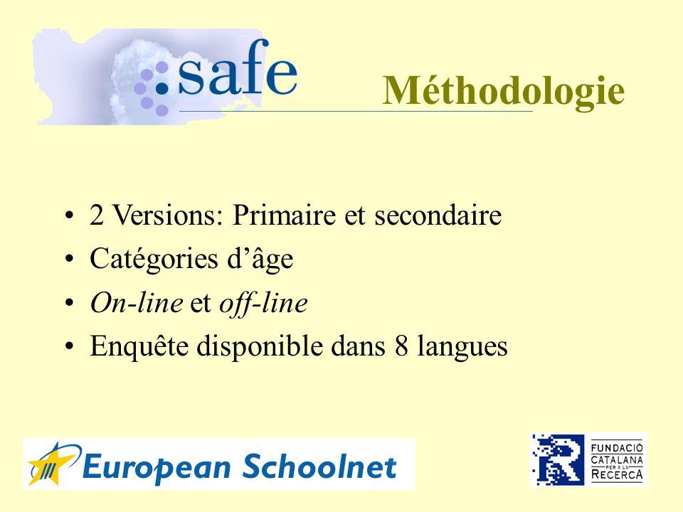 Méthodologie 2 Versions: Primaire et secondaire Catégories dâge On-line et off-line Enquête disponible dans 8 langues