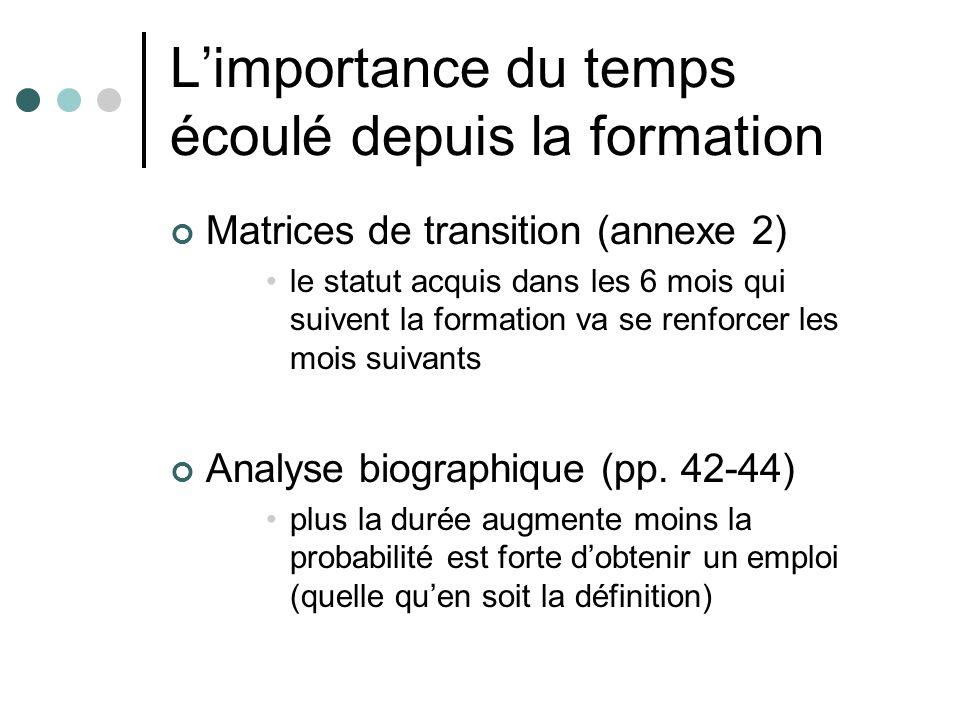 Limportance du temps écoulé depuis la formation Matrices de transition (annexe 2) le statut acquis dans les 6 mois qui suivent la formation va se renf