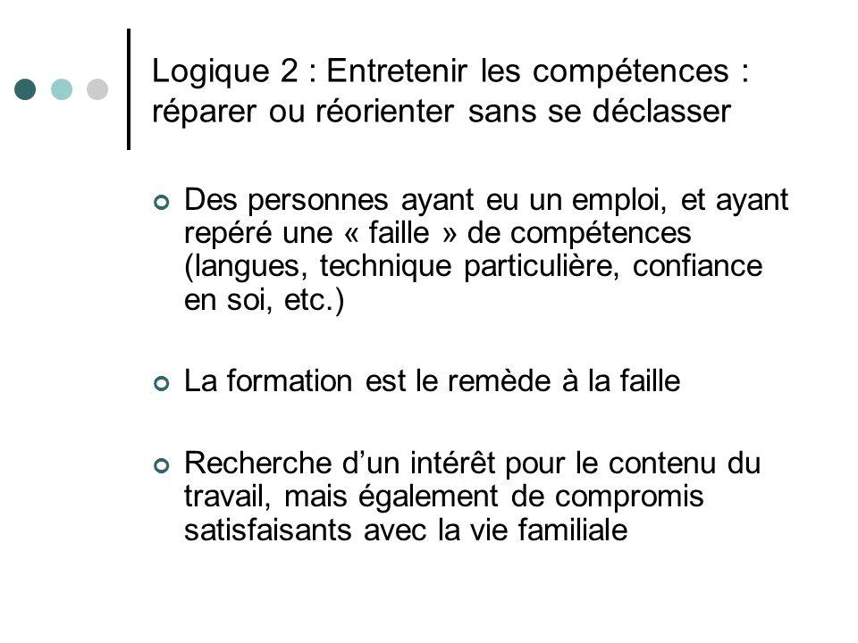 Logique 2 : Entretenir les compétences : réparer ou réorienter sans se déclasser Des personnes ayant eu un emploi, et ayant repéré une « faille » de c