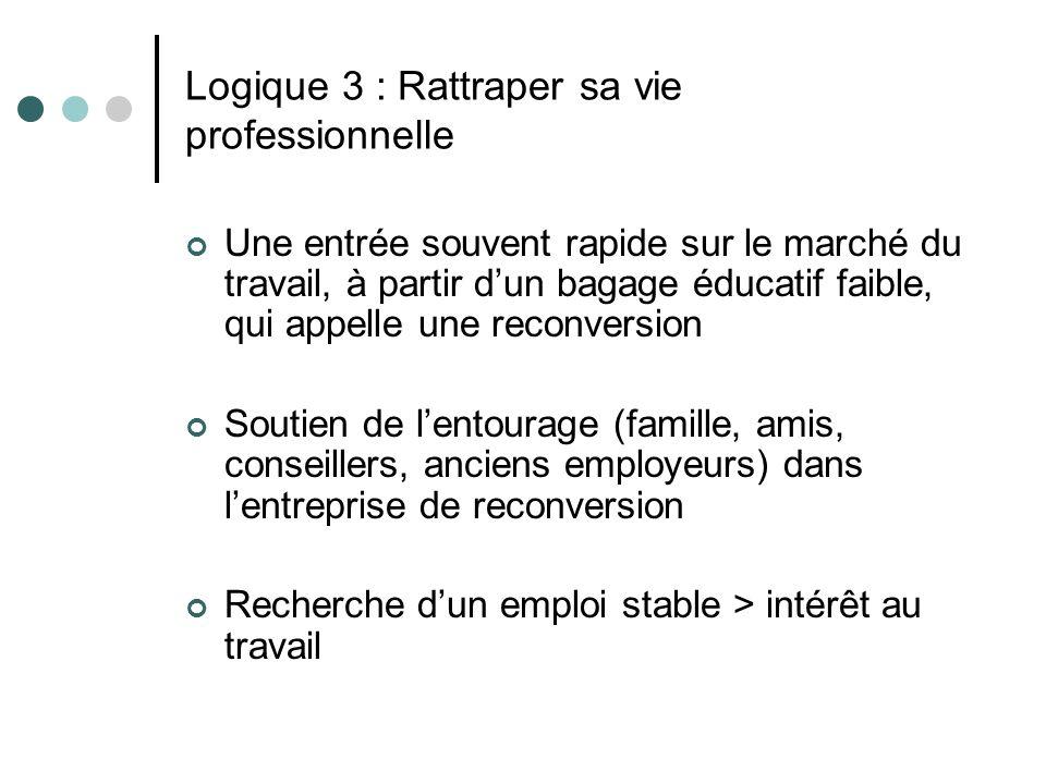 Logique 3 : Rattraper sa vie professionnelle Une entrée souvent rapide sur le marché du travail, à partir dun bagage éducatif faible, qui appelle une