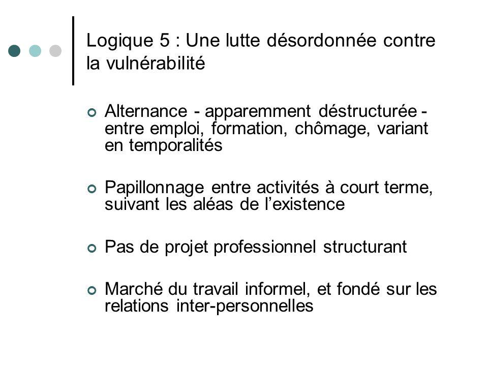 Logique 5 : Une lutte désordonnée contre la vulnérabilité Alternance - apparemment déstructurée - entre emploi, formation, chômage, variant en tempora
