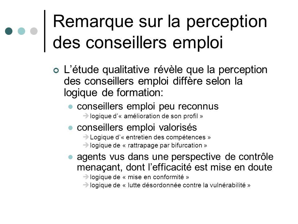 Remarque sur la perception des conseillers emploi Létude qualitative révèle que la perception des conseillers emploi diffère selon la logique de forma