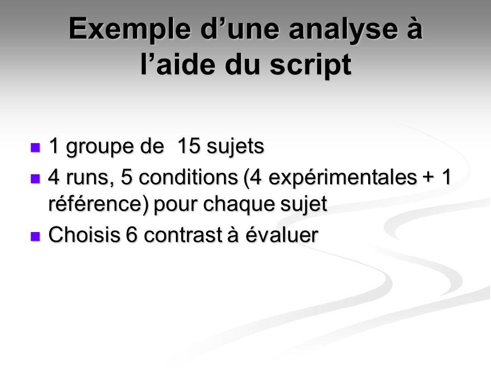 Exemple dune analyse à laide du script 1 groupe de 15 sujets 1 groupe de 15 sujets 4 runs, 5 conditions (4 expérimentales + 1 référence) pour chaque s