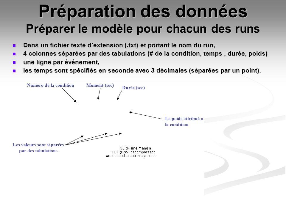Préparation des données Préparer le modèle pour chacun des runs Dans un fichier texte dextension (.txt) et portant le nom du run, Dans un fichier text