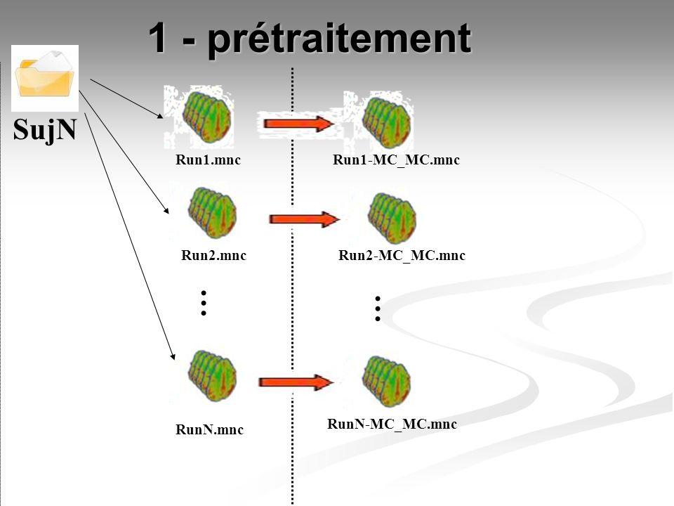 RunN.mnc Run1-MC_MC.mnc RunN-MC_MC.mnc Run1.mnc 1 - prétraitement SujN Run2-MC_MC.mncRun2.mnc … …