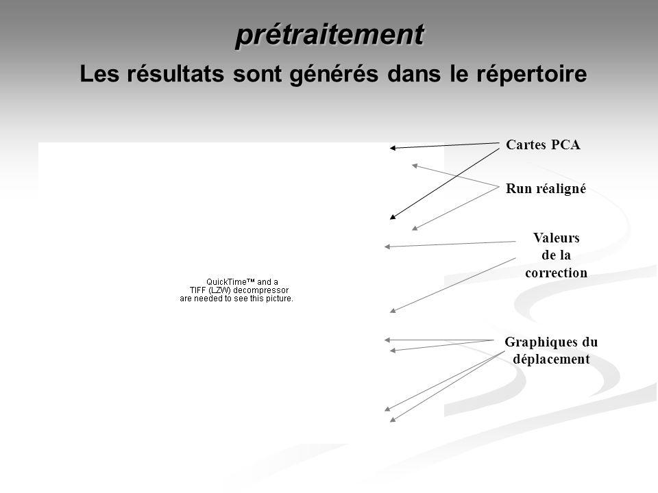prétraitement Les résultats sont générés dans le répertoire Run réaligné Valeurs de la correction Graphiques du déplacement Cartes PCA