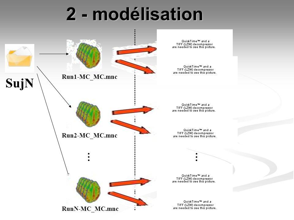 2 - modélisation Run1-MC_MC.mnc SujN Run2-MC_MC.mnc RunN-MC_MC.mnc … …