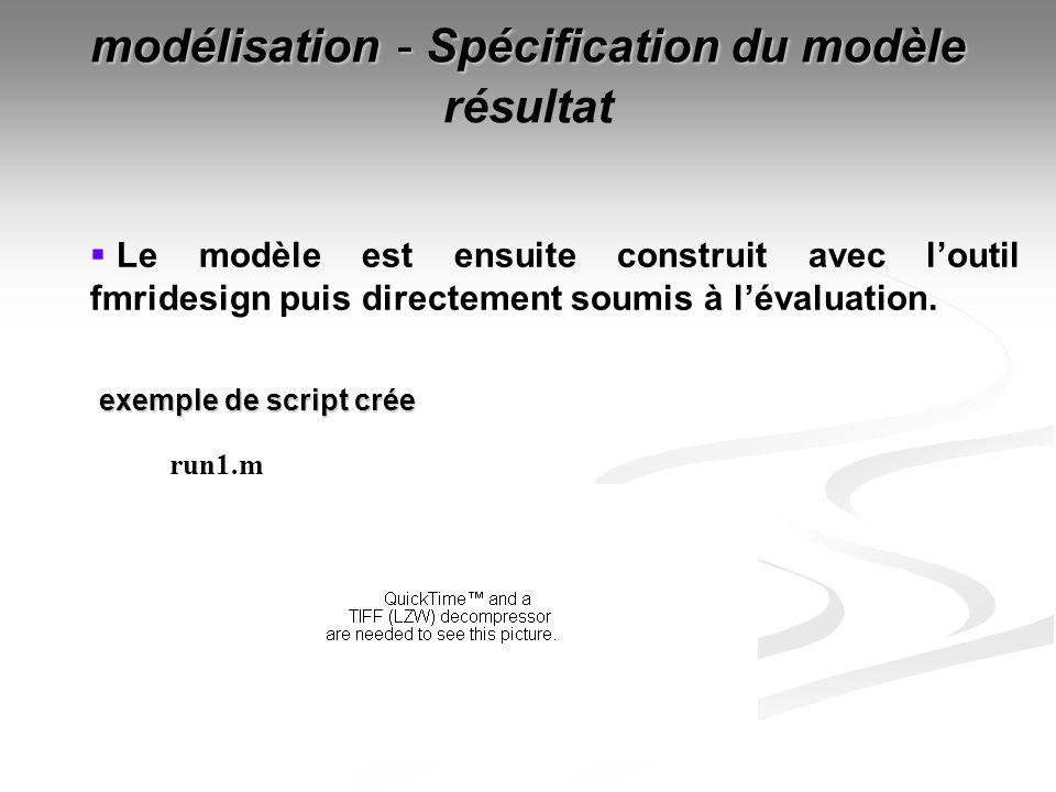 modélisation - Spécification du modèle modélisation - Spécification du modèle résultat Le modèle est ensuite construit avec loutil fmridesign puis dir