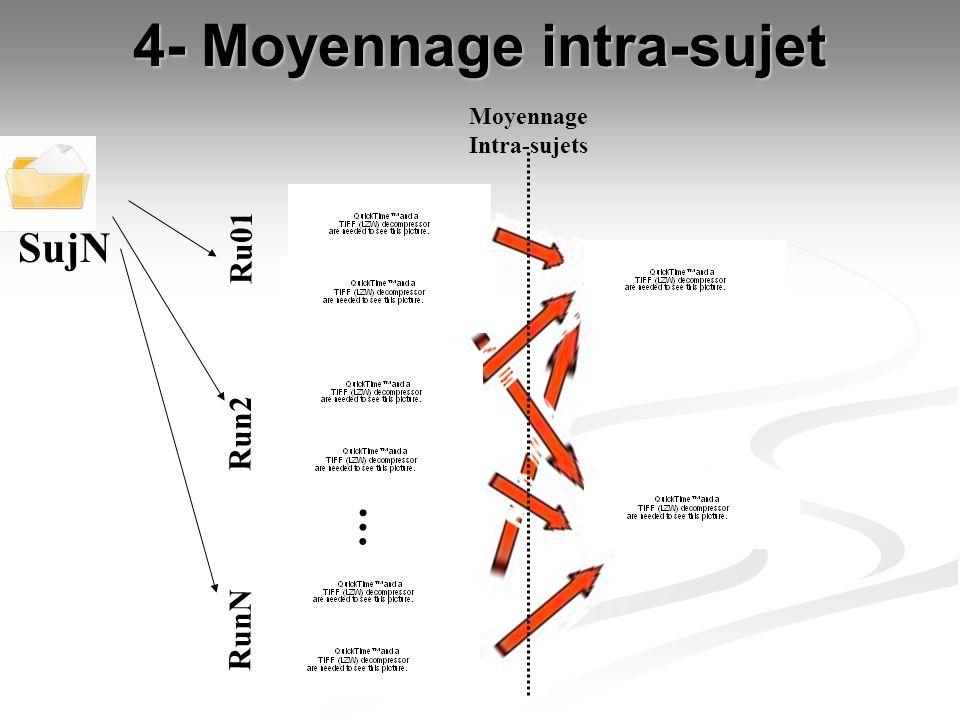 4- Moyennage intra-sujet Moyennage Intra-sujets Ru01 Run2 RunN … SujN