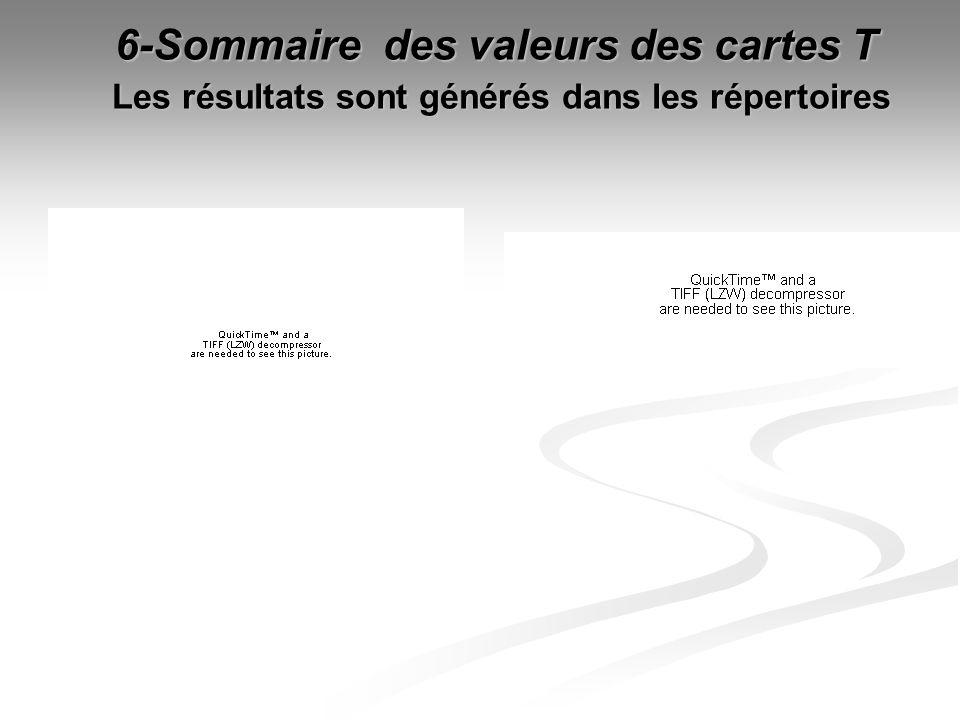 6-Sommaire des valeurs des cartes T Les résultats sont générés dans les répertoires