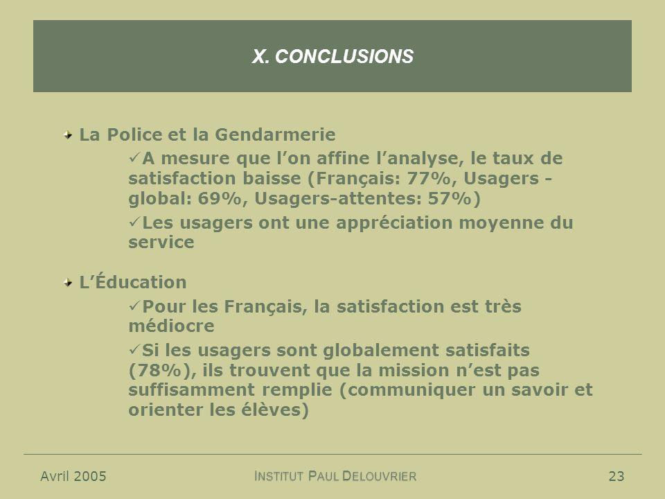Avril 200523 X. CONCLUSIONS I NSTITUT P AUL D ELOUVRIER La Police et la Gendarmerie A mesure que lon affine lanalyse, le taux de satisfaction baisse (