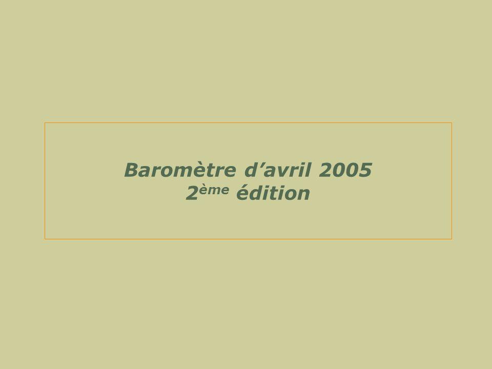 Avril 200516 VI.