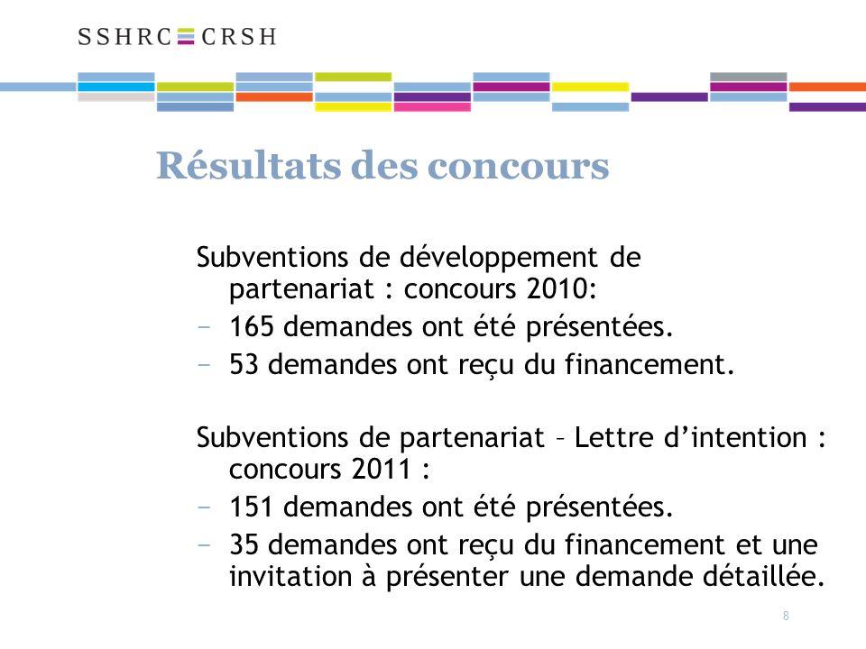 8 Résultats des concours Subventions de partenariat – Lettre dintention : concours 2011 : 151 demandes ont été présentées.