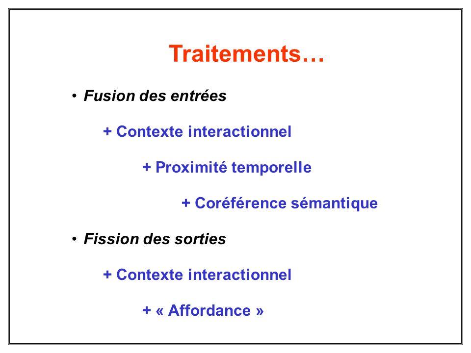 Traitements… Fusion des entrées + Contexte interactionnel + Proximité temporelle + Coréférence sémantique Fission des sorties + Contexte interactionne
