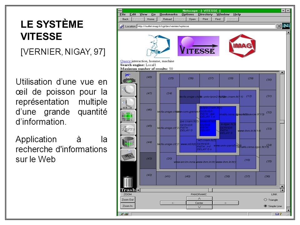 LE SYSTÈME VITESSE [VERNIER, NIGAY, 97] Utilisation dune vue en œil de poisson pour la représentation multiple dune grande quantité dinformation. Appl