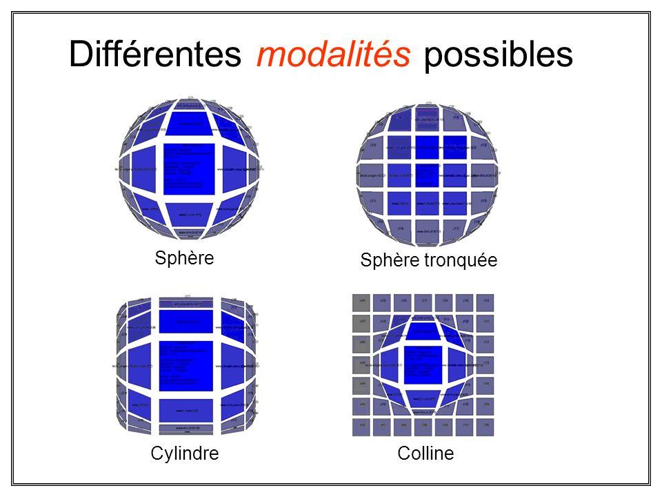Différentes modalités possibles Sphère Sphère tronquée CylindreColline