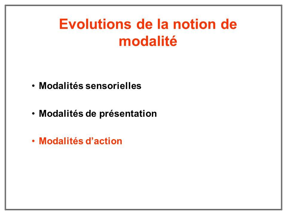 Evolutions de la notion de modalité Modalités sensorielles Modalités de présentation Modalités daction