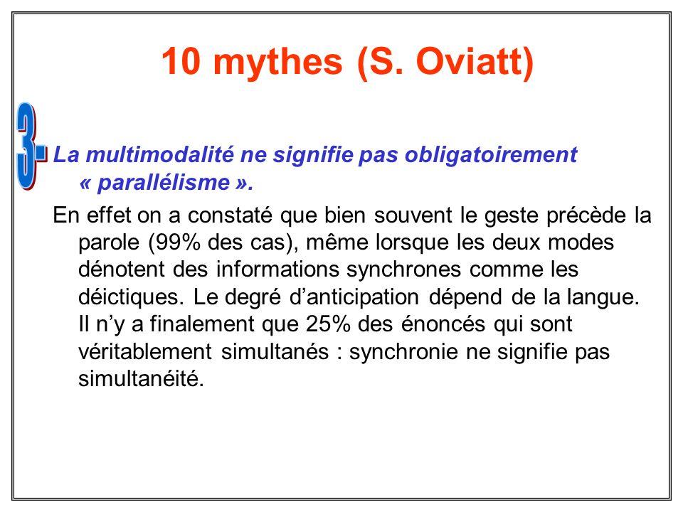 10 mythes (S. Oviatt) La multimodalité ne signifie pas obligatoirement « parallélisme ». En effet on a constaté que bien souvent le geste précède la p