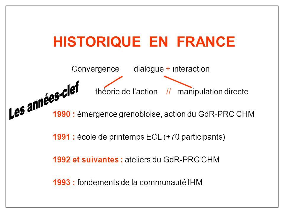 HISTORIQUE EN FRANCE Convergence dialogue + interaction théorie de laction// manipulation directe 1990 : émergence grenobloise, action du GdR-PRC CHM