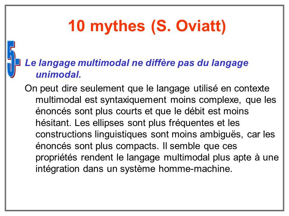 10 mythes (S. Oviatt) Le langage multimodal ne diffère pas du langage unimodal. On peut dire seulement que le langage utilisé en contexte multimodal e