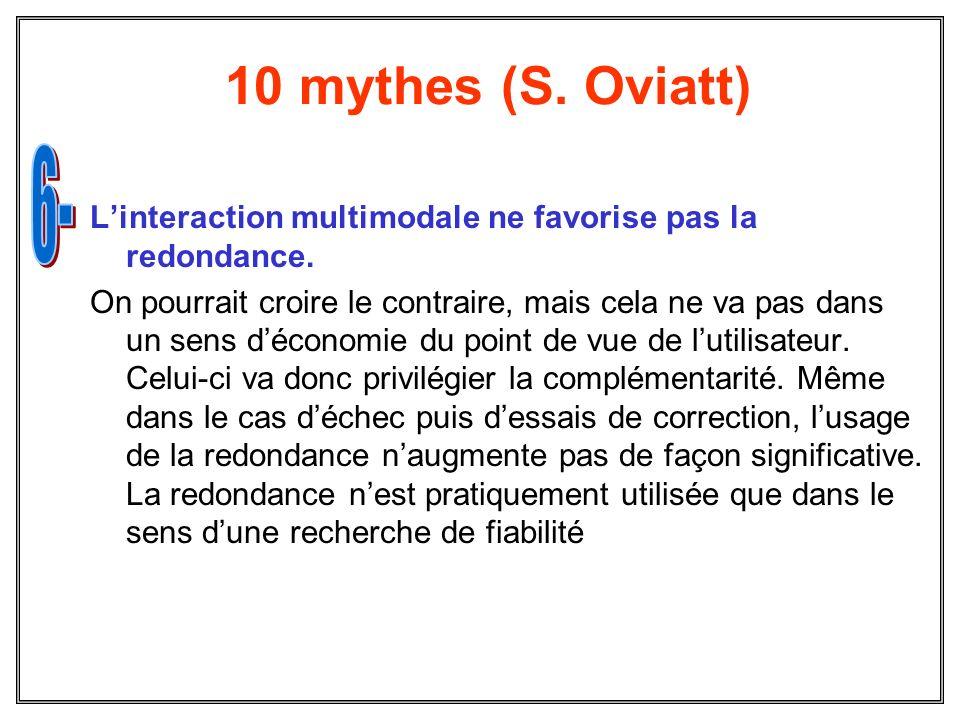 10 mythes (S. Oviatt) Linteraction multimodale ne favorise pas la redondance. On pourrait croire le contraire, mais cela ne va pas dans un sens décono