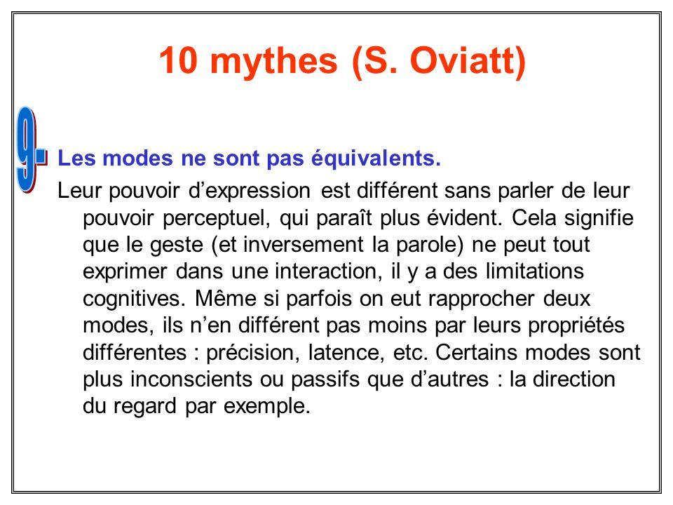 10 mythes (S. Oviatt) Les modes ne sont pas équivalents. Leur pouvoir dexpression est différent sans parler de leur pouvoir perceptuel, qui paraît plu