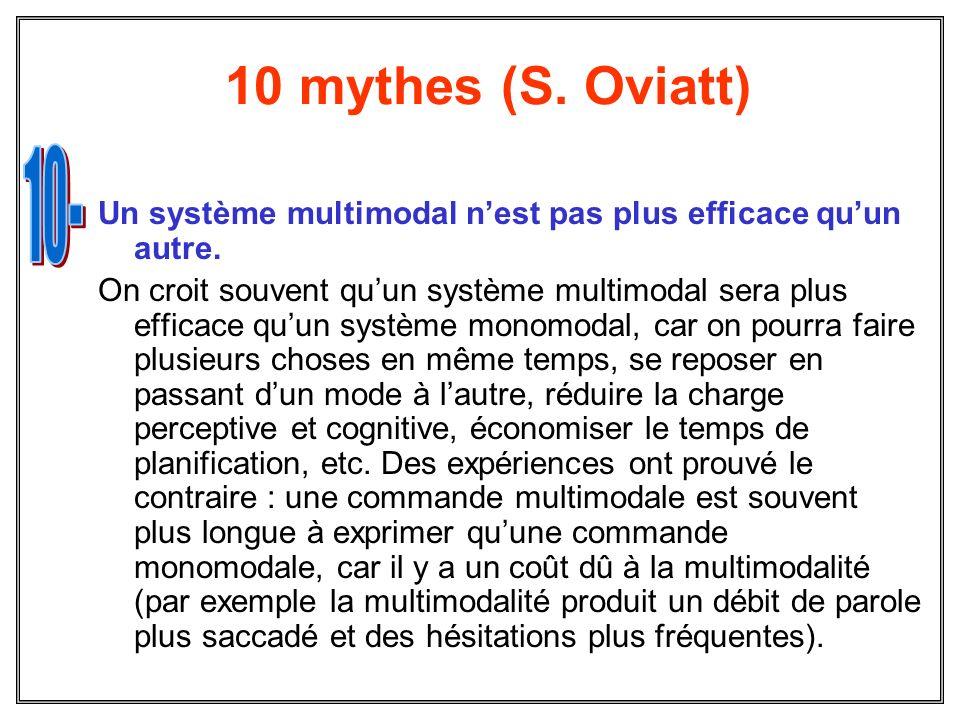 10 mythes (S. Oviatt) Un système multimodal nest pas plus efficace quun autre. On croit souvent quun système multimodal sera plus efficace quun systèm
