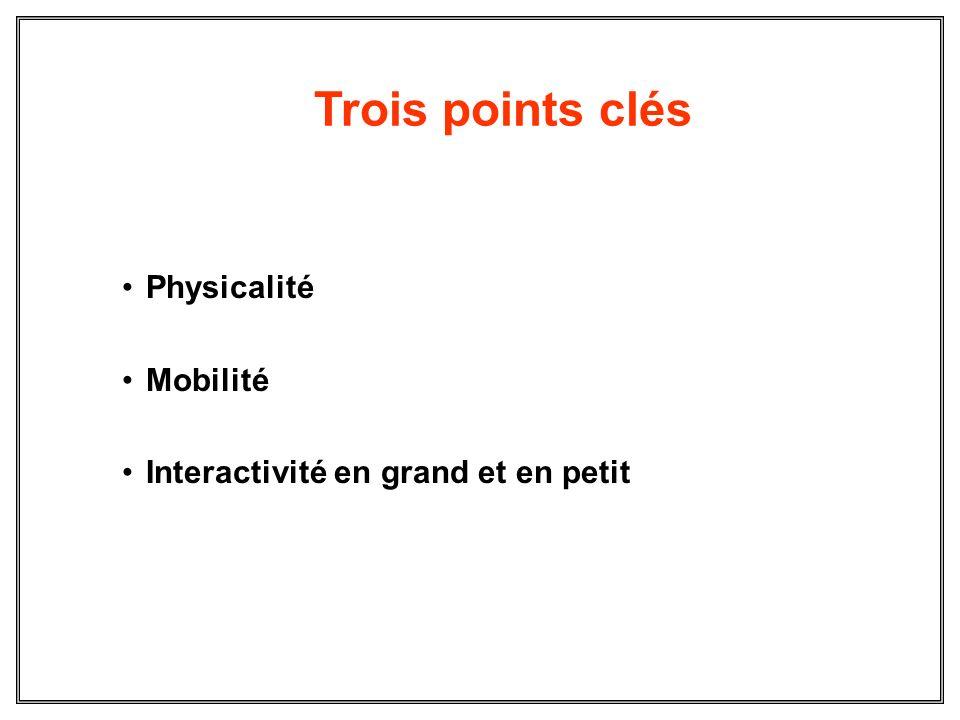 Trois points clés Physicalité Mobilité Interactivité en grand et en petit