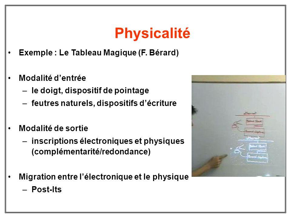 Physicalité Exemple : Le Tableau Magique (F. Bérard) Modalité dentrée –le doigt, dispositif de pointage –feutres naturels, dispositifs décriture Modal