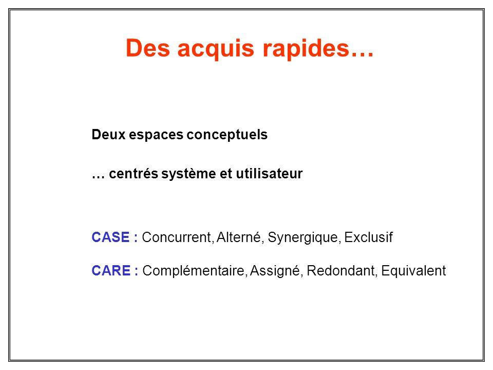 Des acquis rapides… Deux espaces conceptuels … centrés système et utilisateur CASE : Concurrent, Alterné, Synergique, Exclusif CARE : Complémentaire,