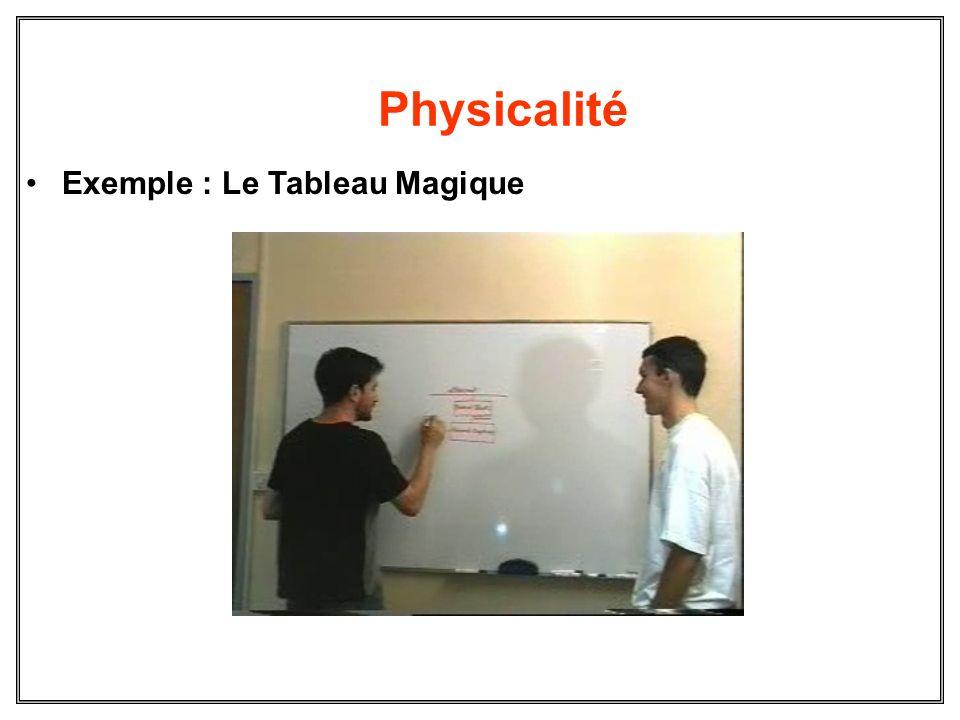 Physicalité Exemple : Le Tableau Magique