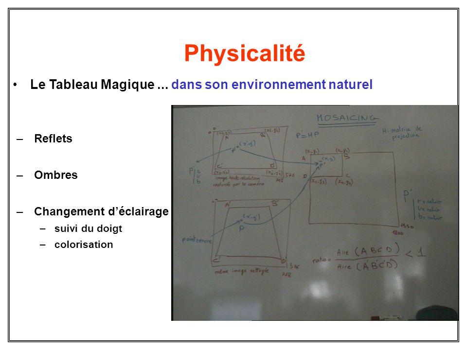 Physicalité Le Tableau Magique... dans son environnement naturel –Reflets –Ombres –Changement déclairage –suivi du doigt –colorisation